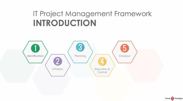 Visual Paradigm项目管理教程:框架介绍