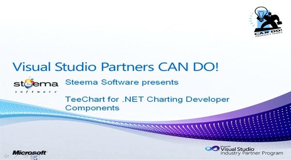 TeeChart for .NET操作演示视频