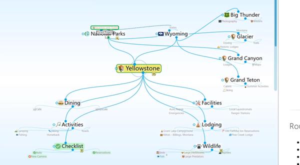 TheBrain9功能教程:脑图的布局(layout)功能