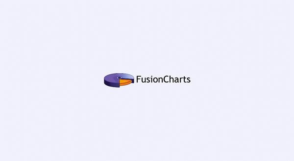 FusionCharts:FreshForks协作仪表板演示