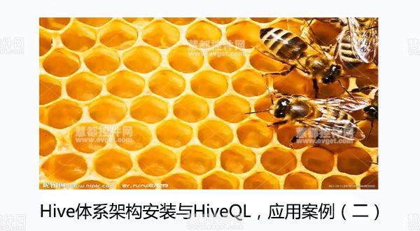 Hadoop视频教程:Hive体系架构安装与HiveQL,应用案例(二)