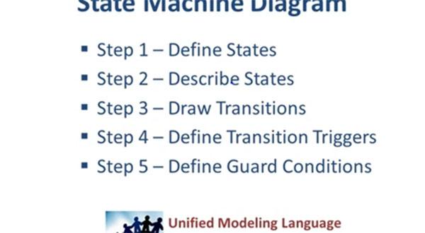Visual Paradigm教程(二):画状态机图的五个步骤