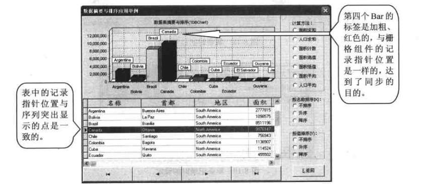 序列点与数据库同步显示效果