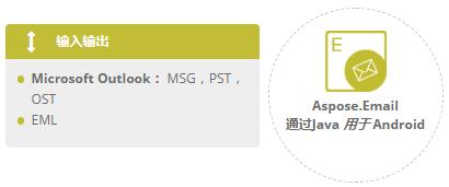 Aspose.PDF for .NET文件格式