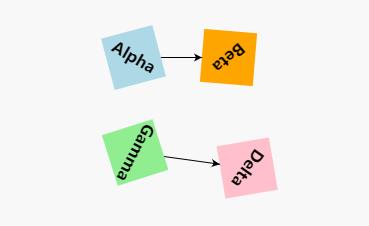 流程图控件GoJS教程:GoJS动画(下)