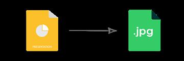 3分钟教你学会使用Aspose.Slides用编程方式将PPT转换为JPG图像