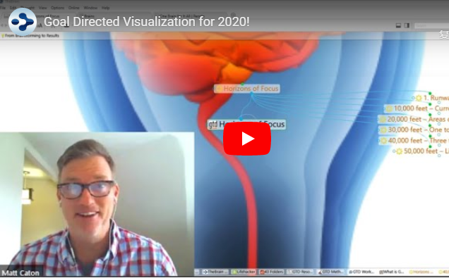 【TheBrain网络研讨会】2020年目标定向的可视化
