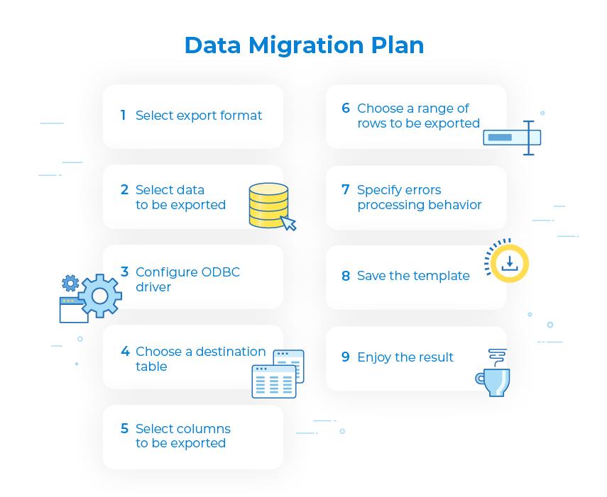 Devart数据库工具【教程】:从MySQL到Oracle服务器的数据迁移