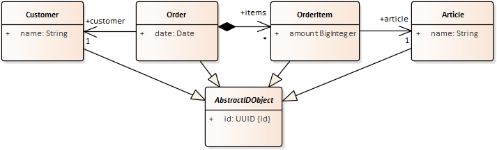 UML软件开发与建模工具Enterprise Architect教程:创建项目特定的代码生成器(上)