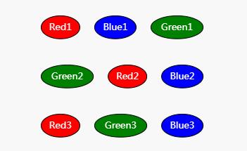 流程图控件GoJS教程:验证方式(下)