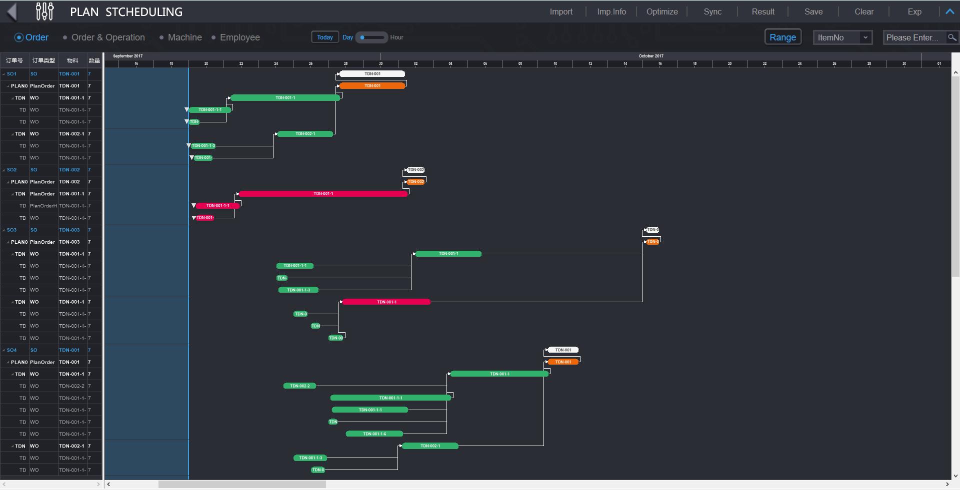 三分钟认识APS系统中生产计划排程模块的基本原理!