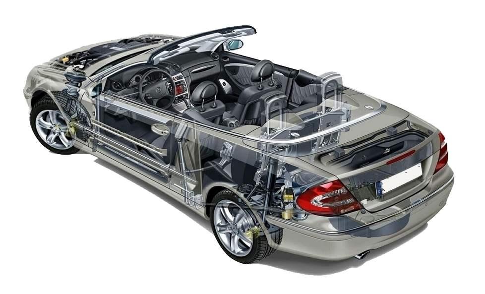 汽车零部件行业MES