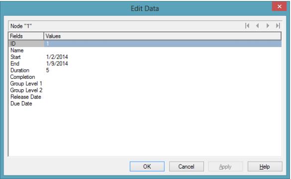 VARCHART XGantt v5.2用户手册:如何与活动的互动