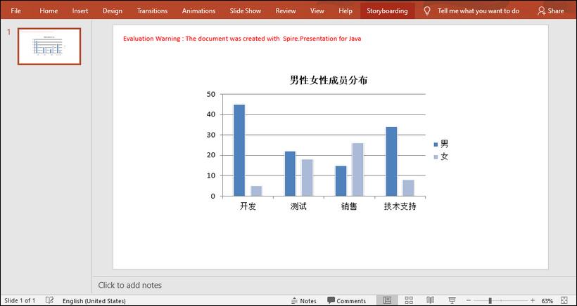 你知道如何在Java中使用现有 Excel 数据创建 PowerPoint 图表吗?