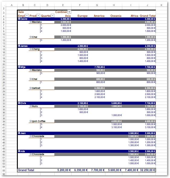 Excel处理开发工具Aspose.Cells功能演示:使用Java以编程方式在Excel中创建数据透视表