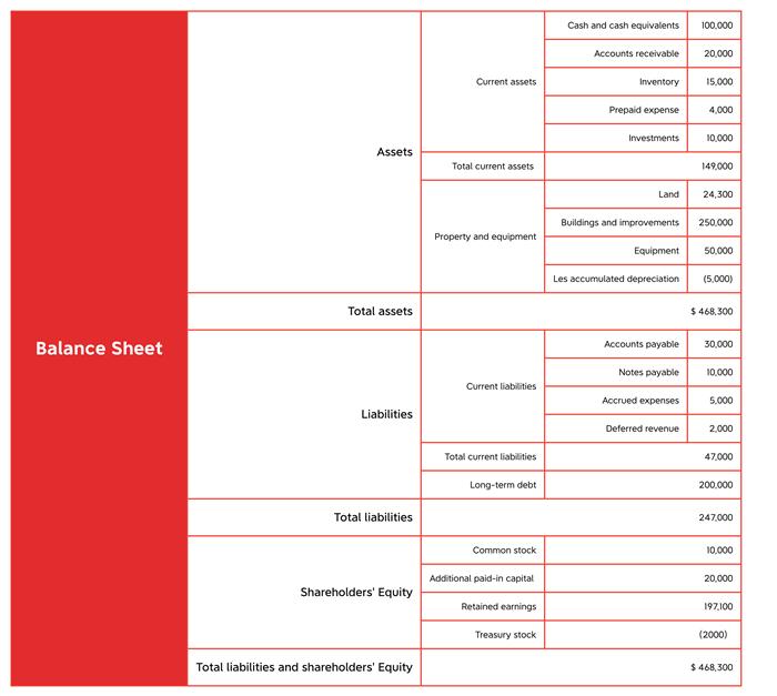 XMind 2021新功能前瞻:超好用的树型表格来了!