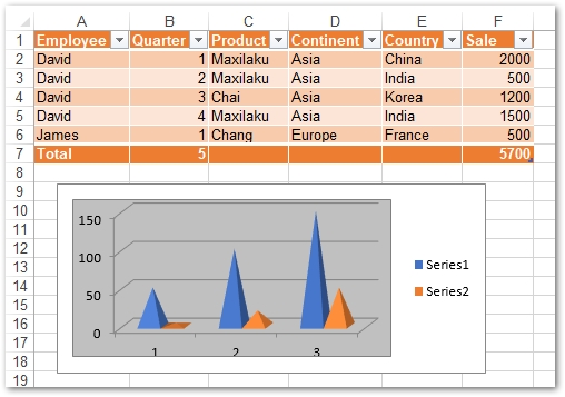 如何在PHP中以编程方式将Excel文件转换为PDF?用Aspose快速搞定