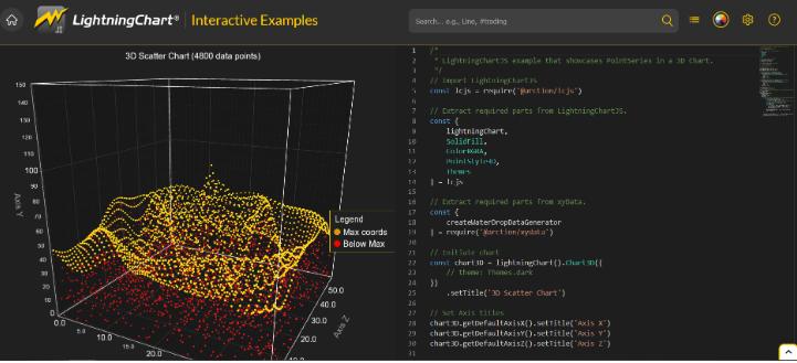 JavaScript 图表LightningChart完整指南