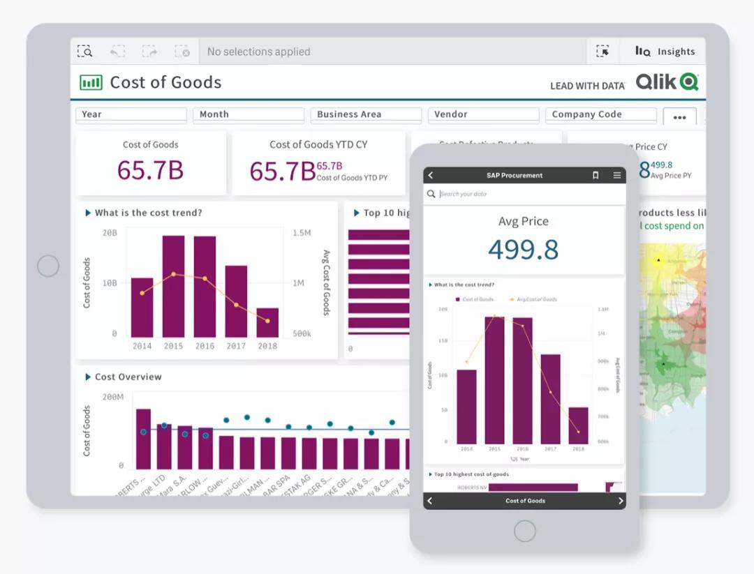 慧都作为qlik官方合作伙伴,助力企业探索数据价值