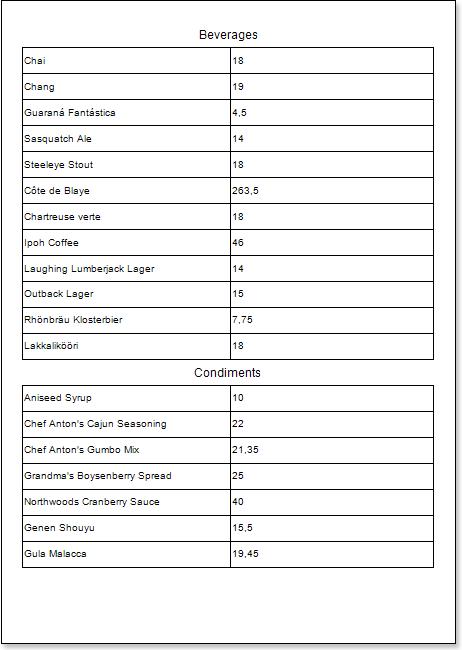 报表生成器Stimulsoft用户手册:创建带有子报告的主从报告