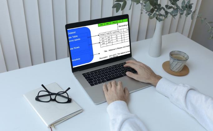 如何使用FusionCharts快速处理数据创建令人惊叹的销售报告?