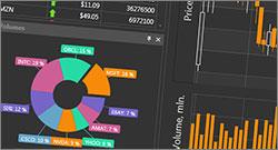 wpf-analytics-and-reporting