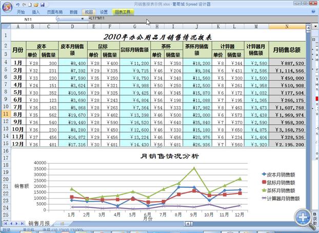 全面的Excel兼容性