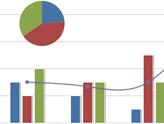 Highcharts有众多图表类型