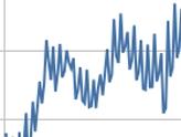 Highstock数据分组