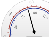 Highcharts角度测量仪