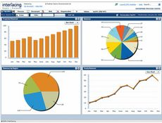 Cognos Express Business Intelligence User