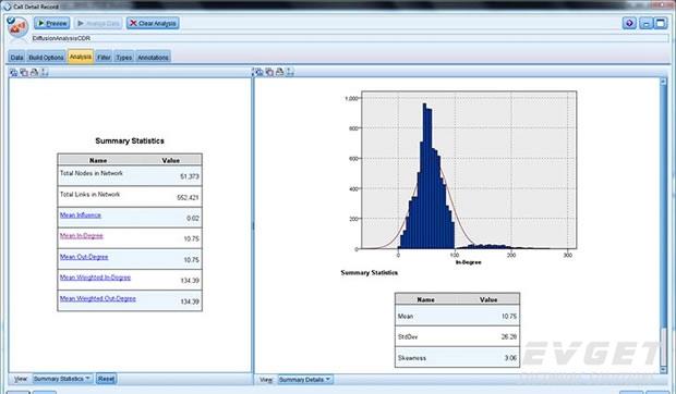 SPSS Modeler-SNA-diffusion-analysis