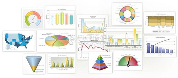 图表齐全保证每时每刻的分析