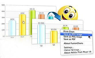 FusionMaps可导出为图片、PDF和CSV
