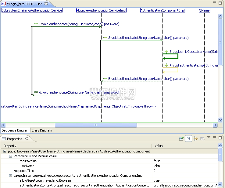 MaintainJ,代码分析,反向工具,序时图,类图,代码审查