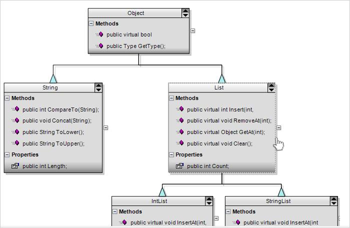 net diagram table nodes