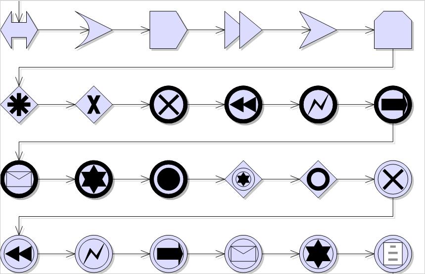 webforms diagram node shape