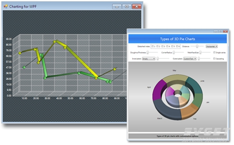 MindFusion.Charting for WPF