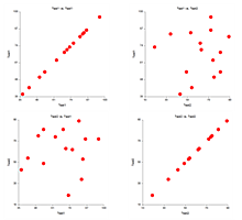 Scatter Plot Matrix in NCSS Software