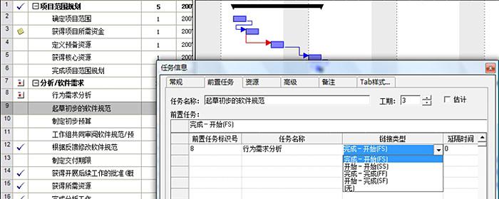 MS-Project的界面与功能-项目管理相关系统/功能开发
