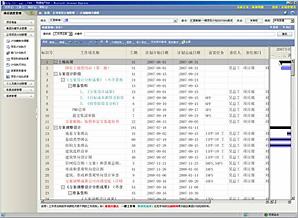 项目管理相关系统/功能开发典型案例