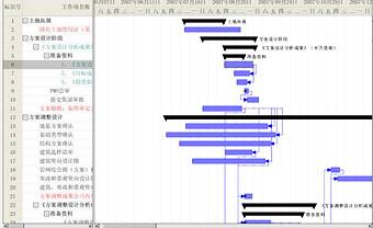 项目管理甘特图-项目管理相关系统/功能开发