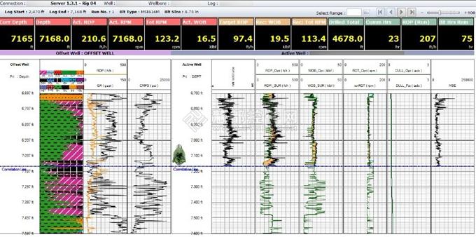 传统图表-时间解析