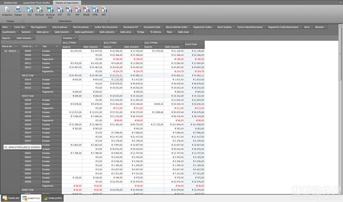 DevExpress典型案例,业务数据系统