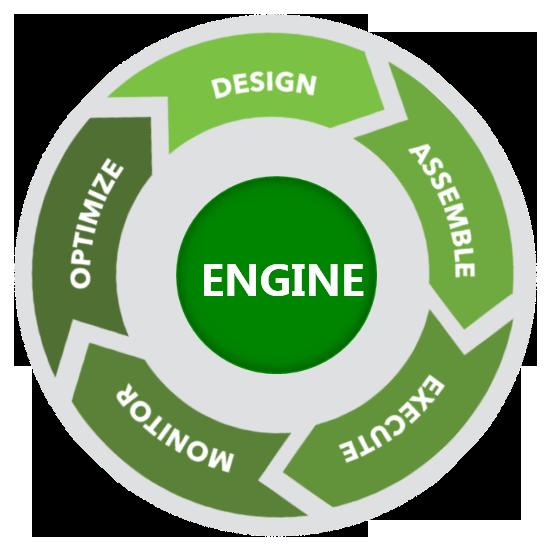 k2流程引擎