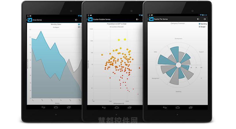 Android Datachart Main