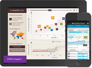 Indigo Studio,UI原型和交互设计工具,prototyping