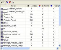 Klik! DataCompareLib for MSAccess