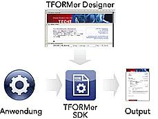 TFORMer SDK正版授权购买