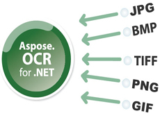 Aspose.OCR